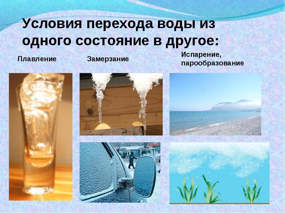 Условия перехода воды из одного состояние в другое: Плавление Замерзание Испа...