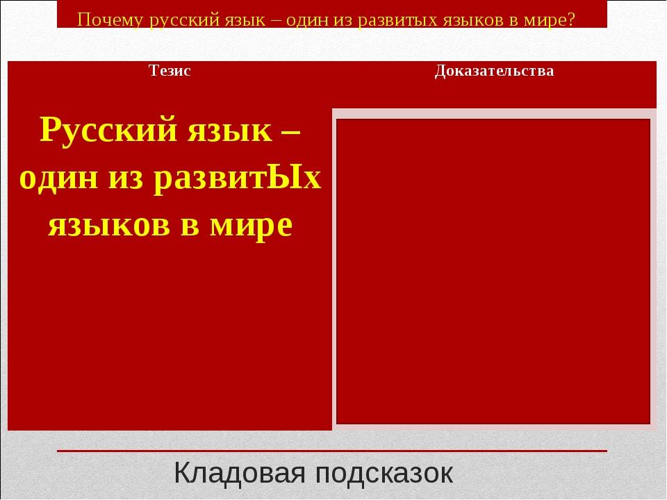 Кладовая подсказок Почему русский язык – один из развитых языков в мире? Тези...