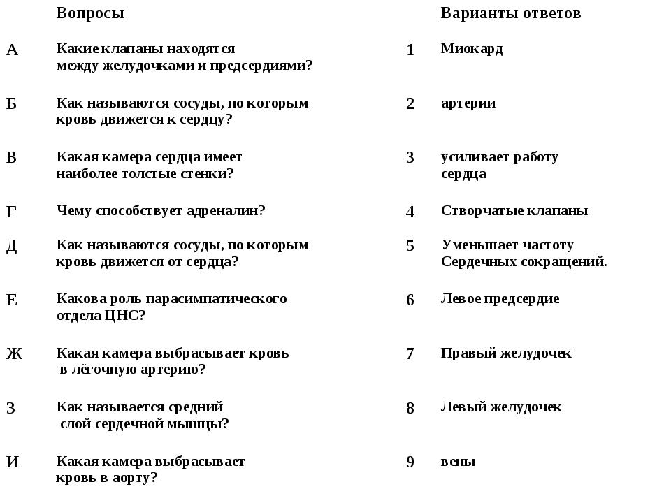 ВопросыВарианты ответов АКакие клапаны находятся между желудочками и пред...