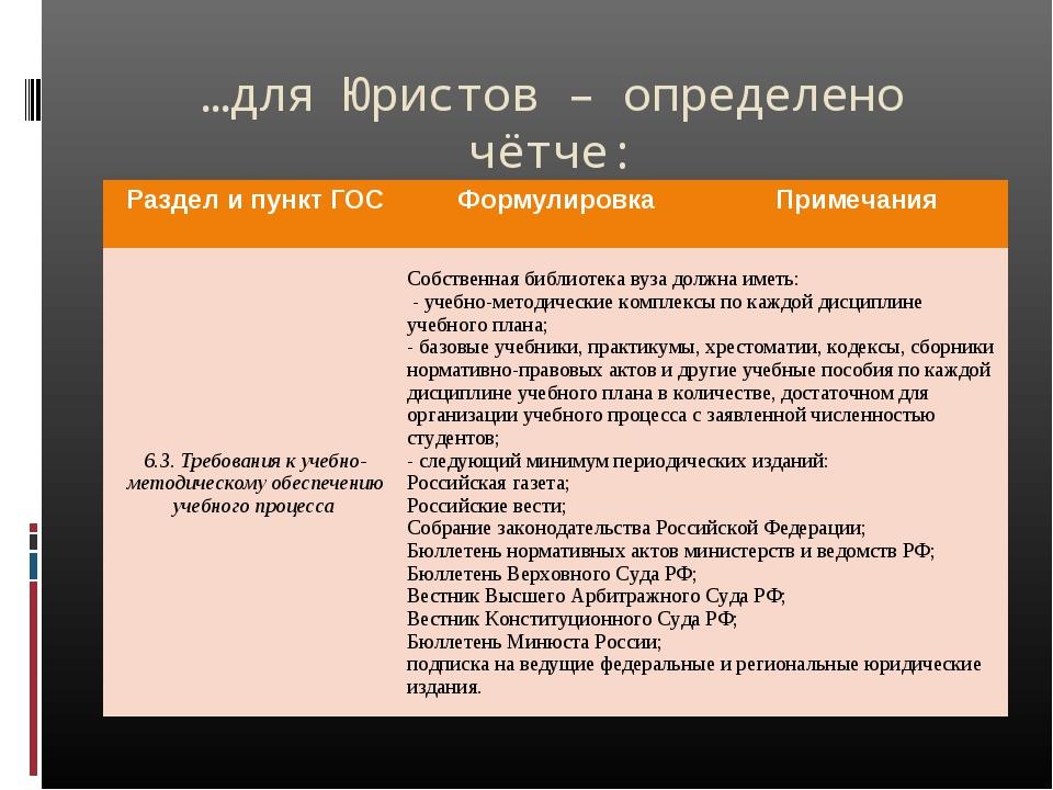 …для Юристов – определено чётче: Раздел и пункт ГОСФормулировкаПримечания 6...