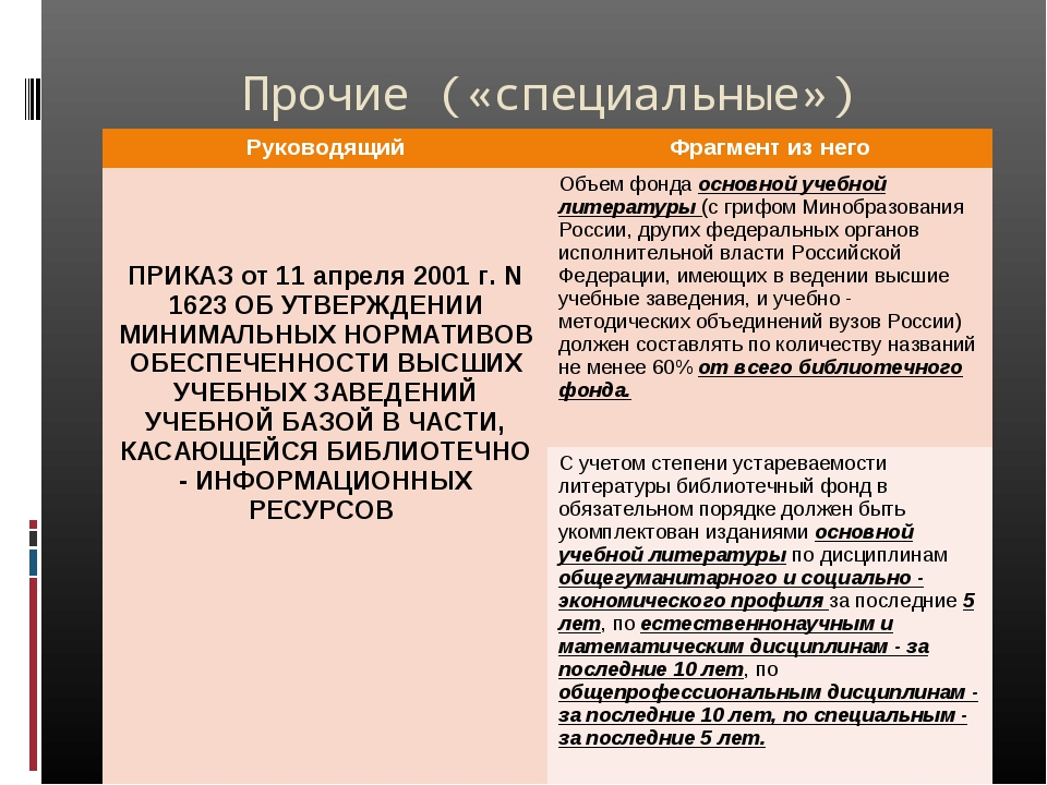 Прочие («специальные») документы РуководящийФрагмент из него ПРИКАЗ от 11 ап...