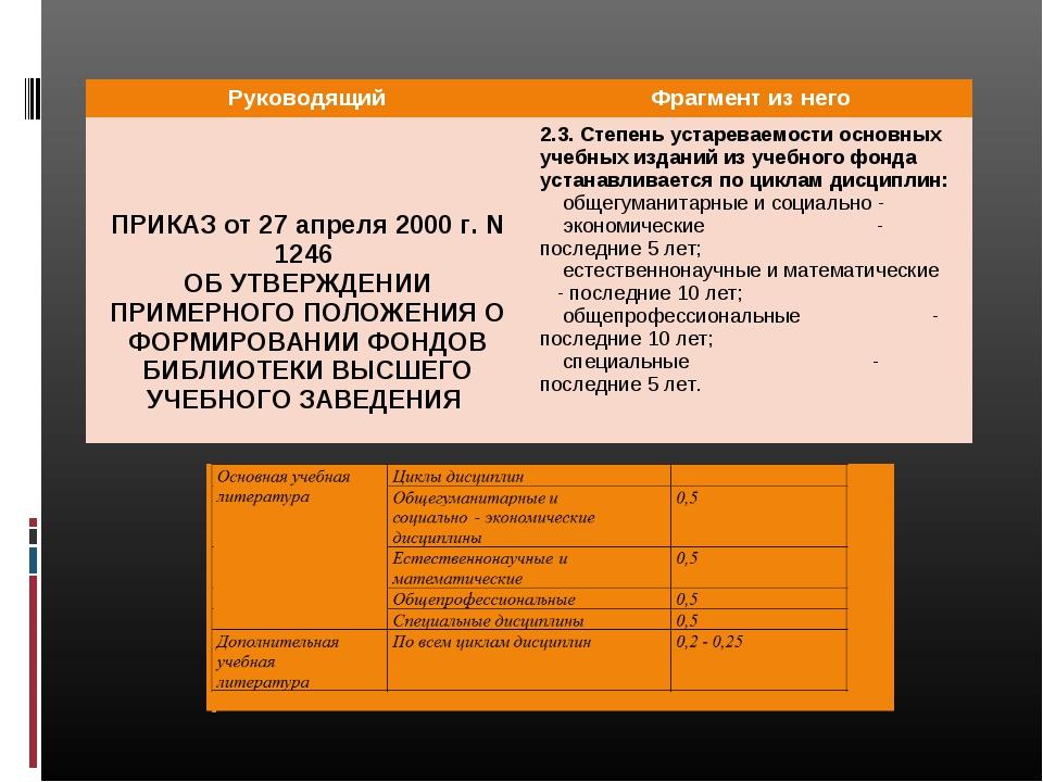РуководящийФрагмент из него ПРИКАЗ от 27 апреля 2000 г. N 1246 ОБ УТВЕРЖДЕНИ...