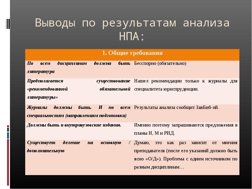 Выводы по результатам анализа НПА: 1. Общие требования По всем дисциплинам д...