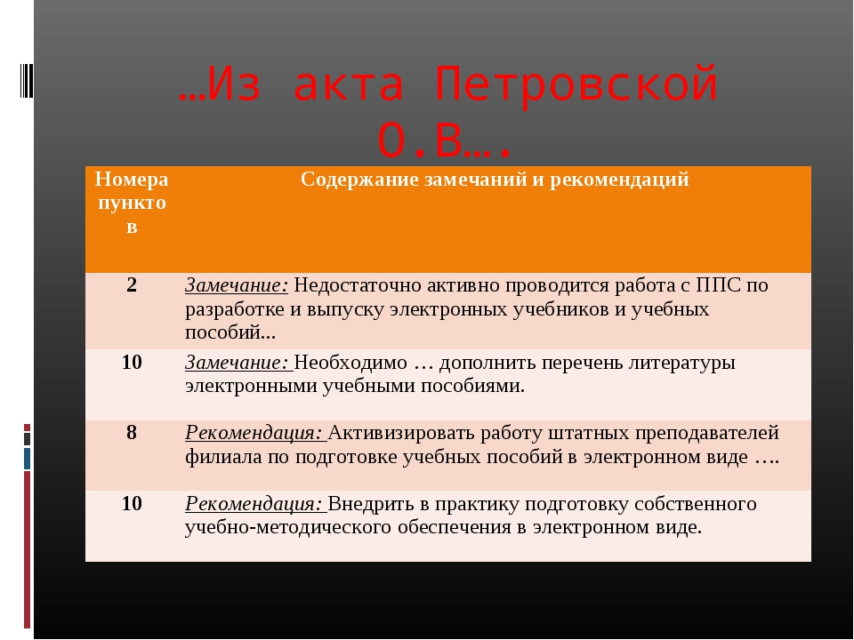 …Из акта Петровской О.В…. Номера пунктов Содержание замечаний и рекомендаци...