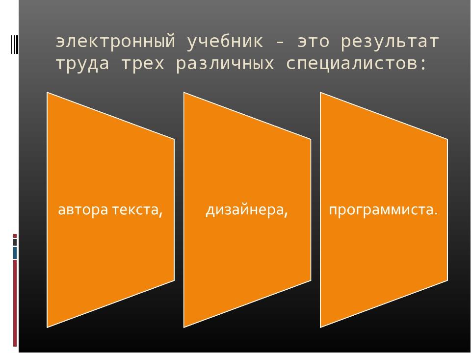 электронный учебник - это результат труда трех различных специалистов: