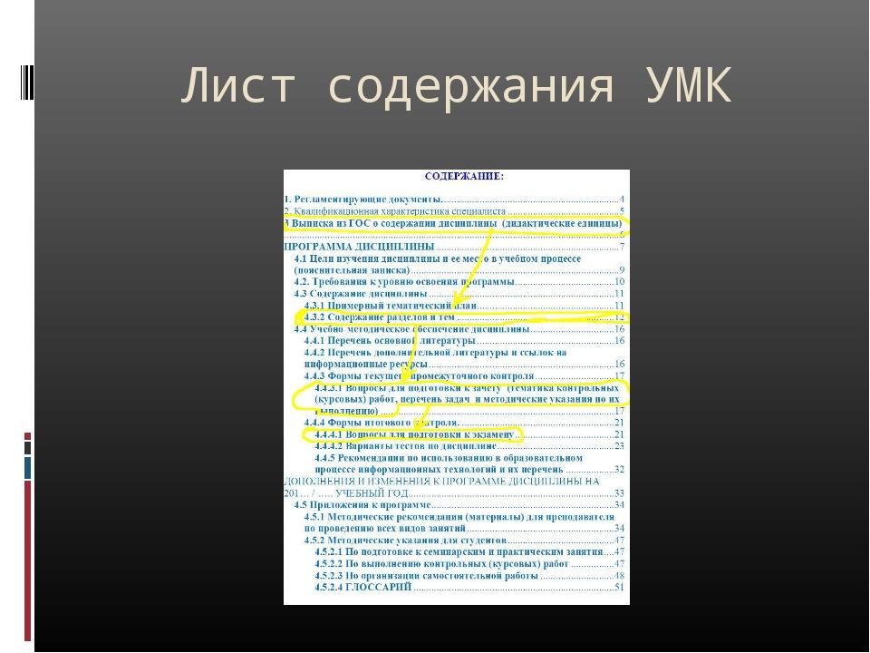 Лист содержания УМК