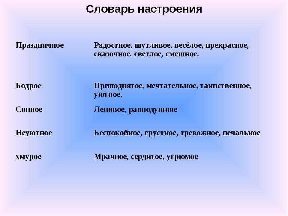 Словарь настроения ПраздничноеРадостное, шутливое, весёлое, прекрасное, ска...