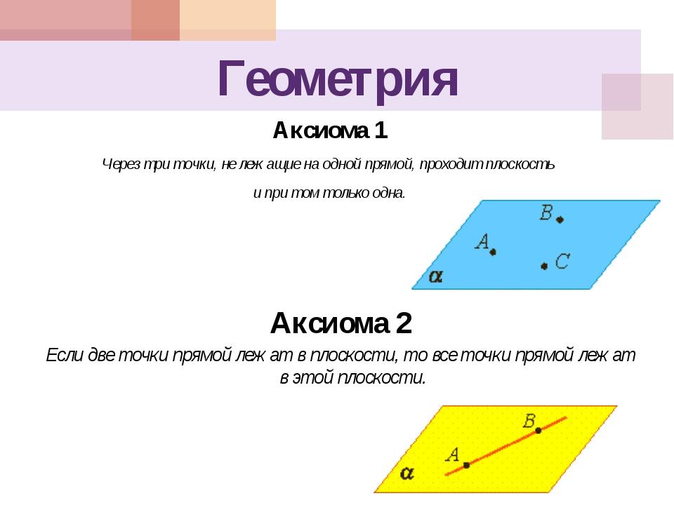 Геометрия Аксиома 1 Через три точки, не лежащие на одной прямой, проходит пло...