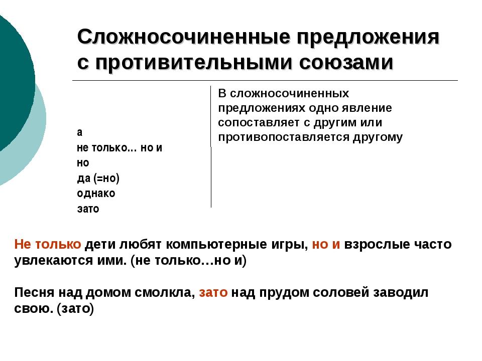 Сложносочиненные предложения с противительными союзами Противительные союзы:...