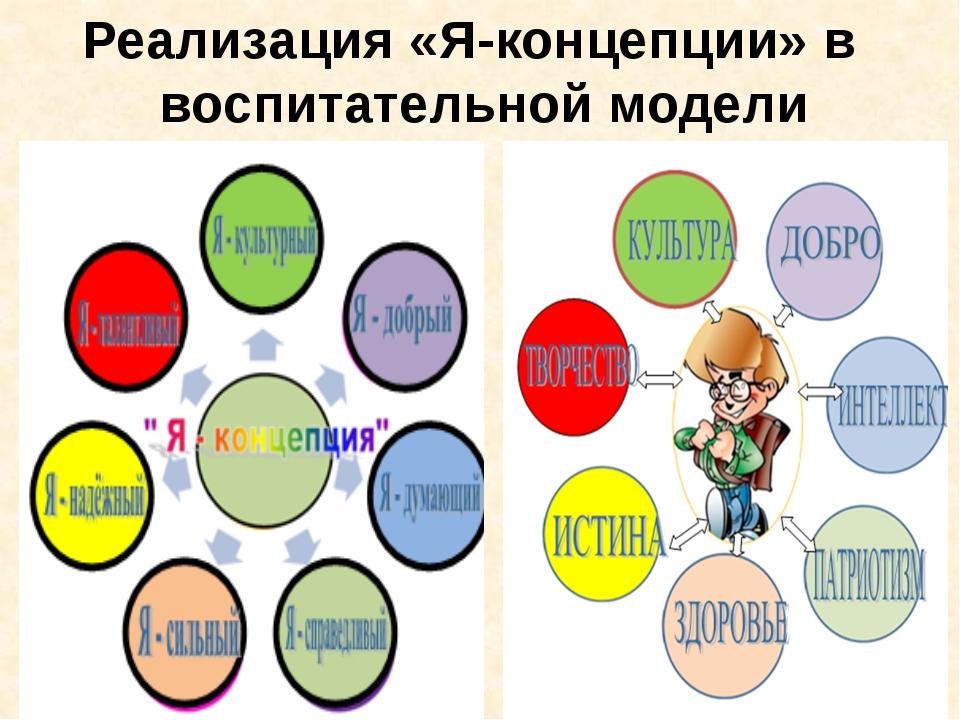 Реализация «Я-концепции» в воспитательной модели