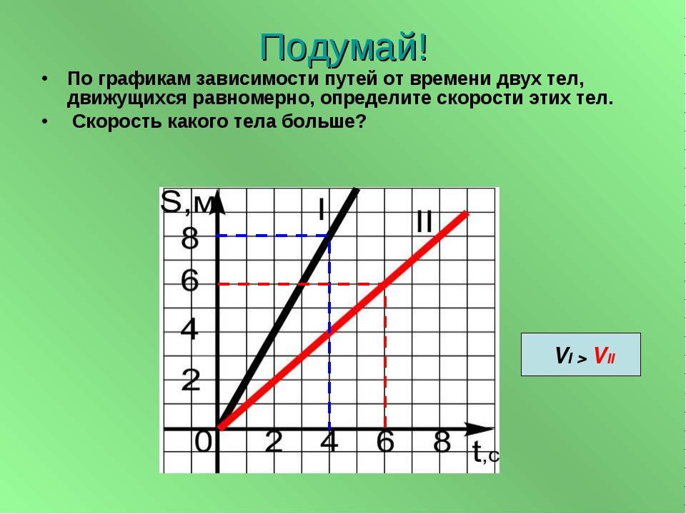 По графикам зависимости путей от времени двух тел, движущихся равномерно, опр...