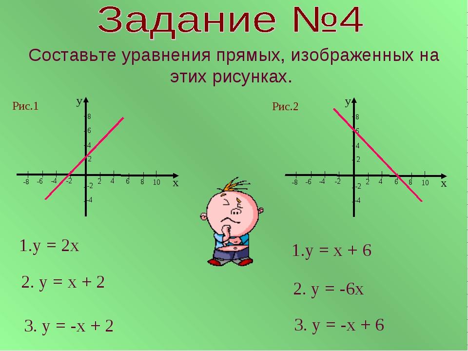 Составьте уравнения прямых, изображенных на этих рисунках. 1.у = 2х 2. у = х...