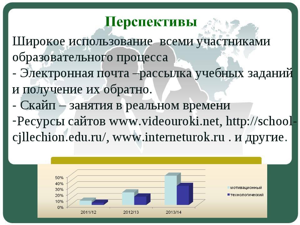 Широкое использование всеми участниками образовательного процесса - Электронн...