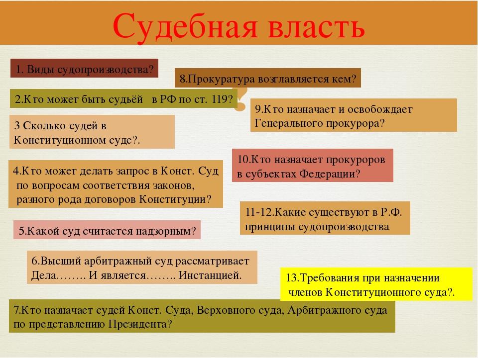 Судебная власть 1. Виды судопроизводства? 2.Кто может быть судьёй в РФ по ст....