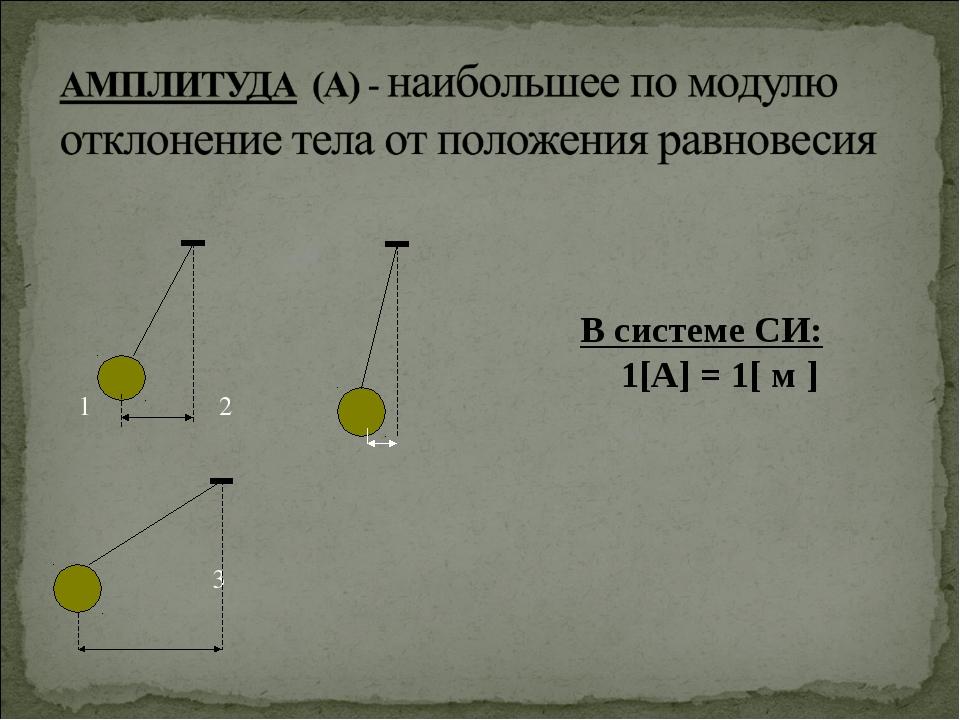 1 2 3 В системе СИ: 1[A] = 1[ м ]