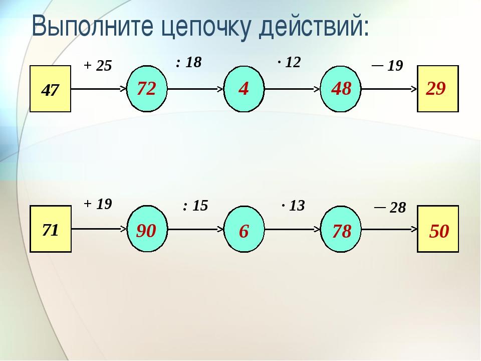 47 71 : 18 ─ 19 + 25 ─ 28 ∙ 13 : 15 ∙ 12 + 19 29 50 72 4 48 90 6 78 Выполните...
