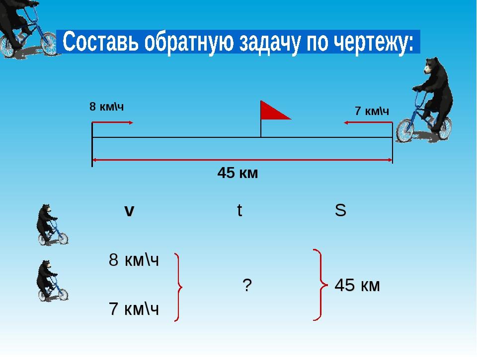 45 км 8 км\ч 7 км\ч v t S 8 км\ч ?  45 км 7 км\ч