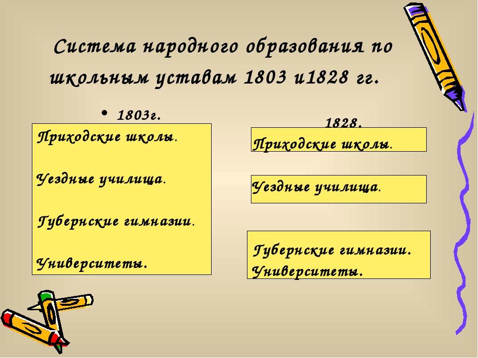 Система народного образования по школьным уставам 1803 и1828 гг. 1828. Прихо...