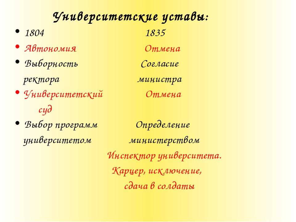 Университетские уставы: 1804 1835 Автономия Отмена Выборность Согласие ректо...