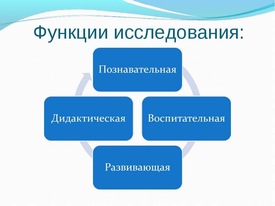 Функции исследования:
