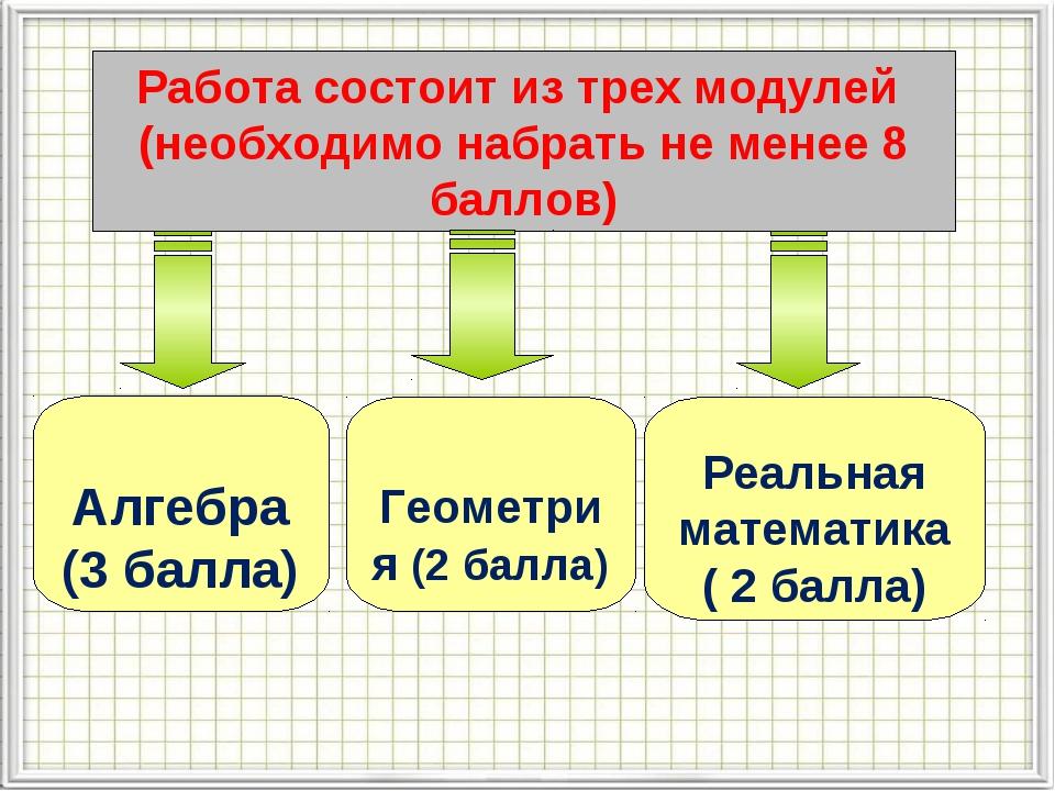 Работа состоит из трех модулей (необходимо набрать не менее 8 баллов) Алгебра...