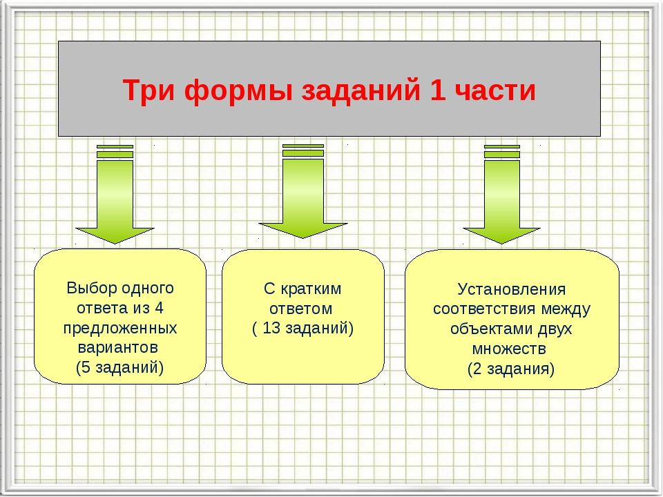 Три формы заданий 1 части Выбор одного ответа из 4 предложенных вариантов (5...