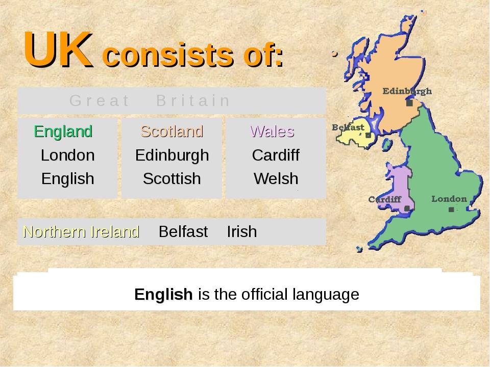 UK consists of: Scotland Edinburgh Scottish Wales Cardiff Welsh Northern Irel...