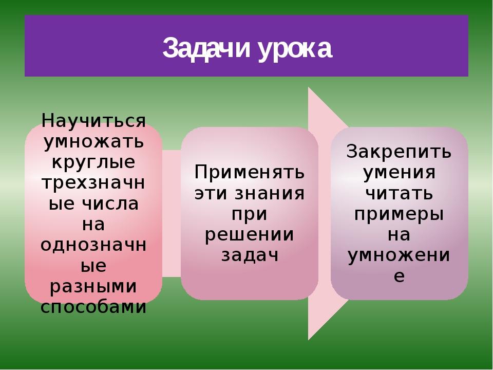 Задачи урока