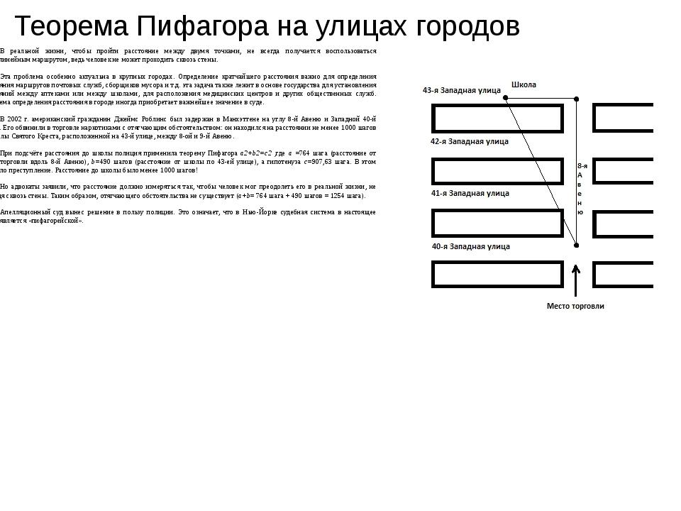 Теорема Пифагора на улицах городов В реальной жизни, чтобы пройти расстояни...