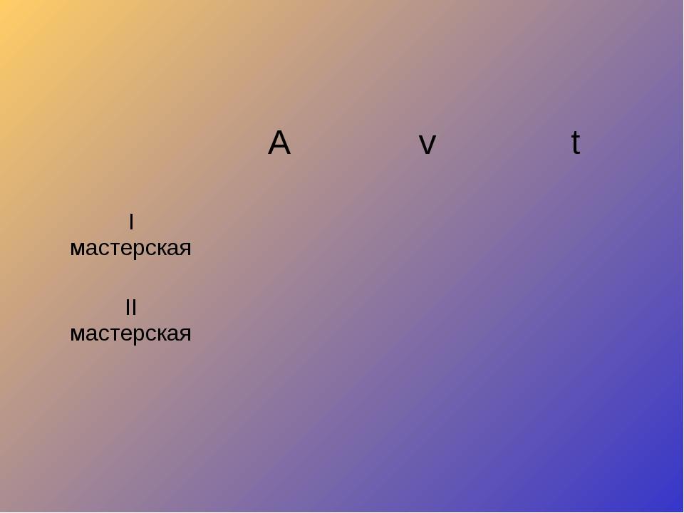 Avt I мастерская II мастерская
