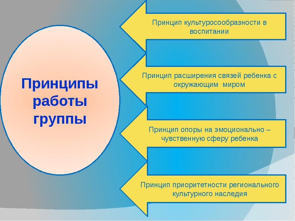 Принцип культуросообразности в воспитании Принцип расширения связей ребенка с...