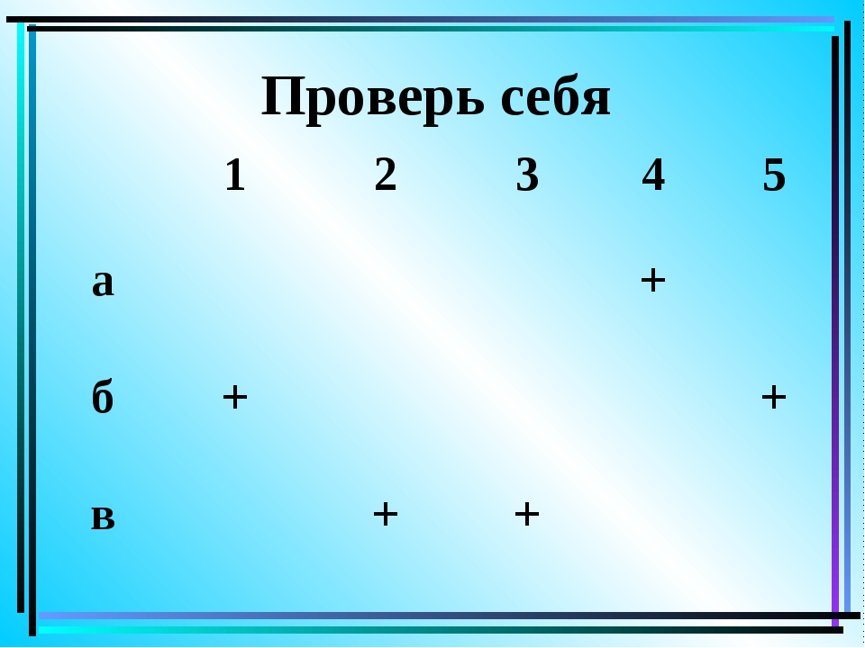 Проверь себя 12345 а+ б+ + в++