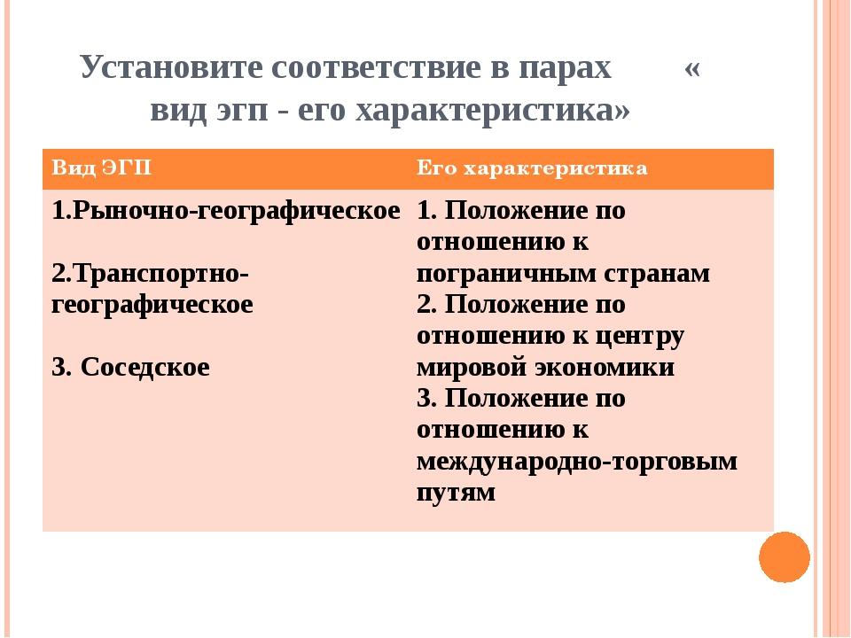 Установите соответствие в парах « вид эгп - его характеристика» Вид ЭГП Его х...