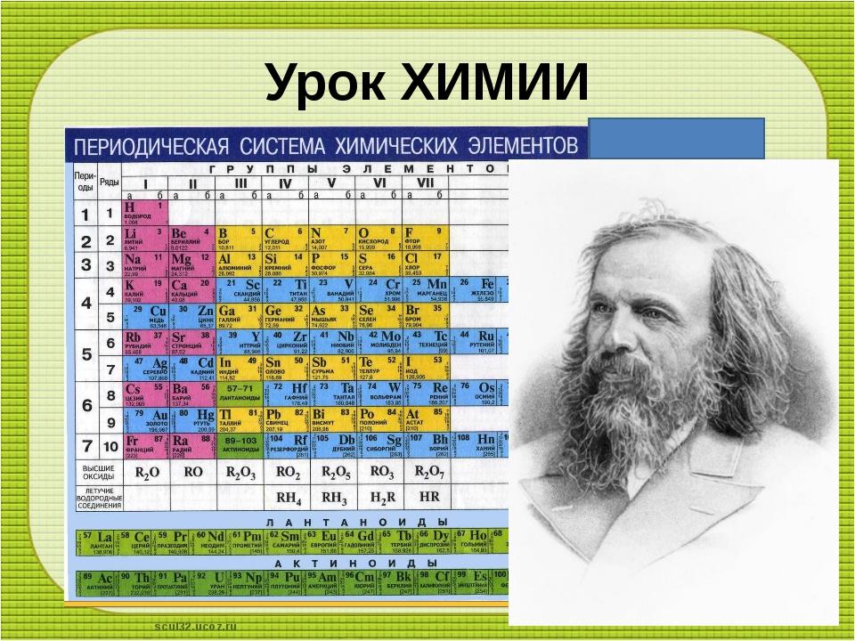 Урок ХИМИИ scul32.ucoz.ru