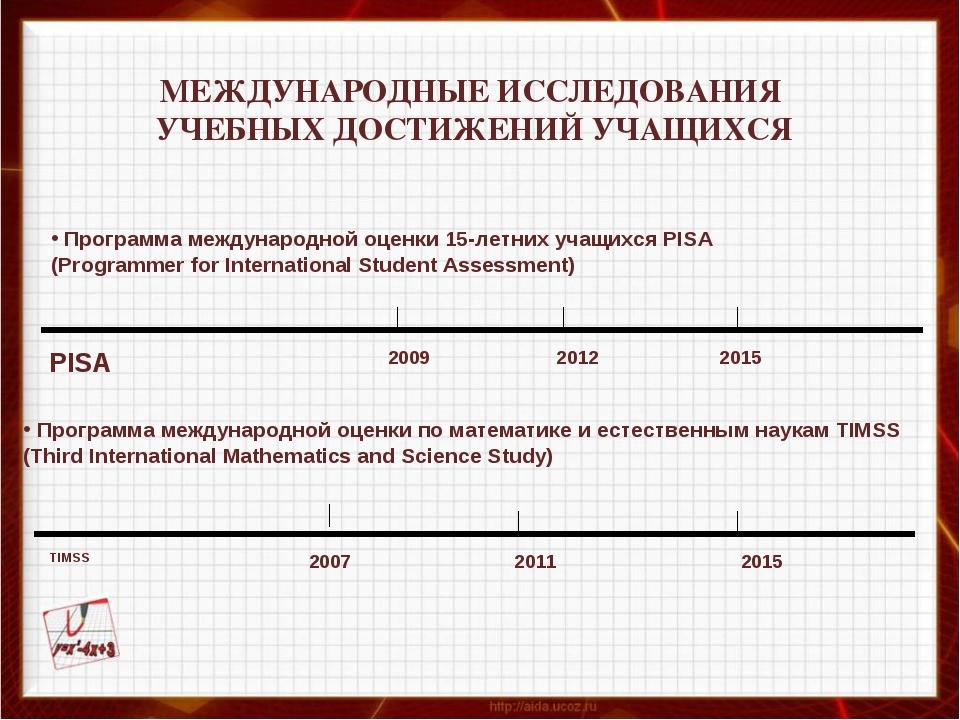 МЕЖДУНАРОДНЫЕ ИССЛЕДОВАНИЯ УЧЕБНЫХ ДОСТИЖЕНИЙ УЧАЩИХСЯ PISA 2009 2012 2015 TI...