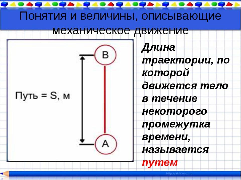 Понятия и величины, описывающие механическое движение Длина траектории, по ко...