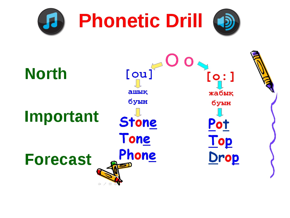 Phonetic Drill North Important Forecast