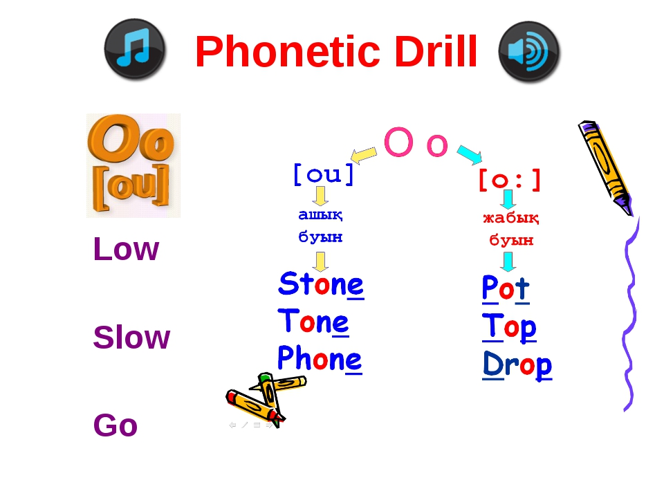 Phonetic Drill Low Slow Go