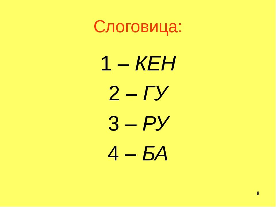 Слоговица: 1 – КЕН 2 – ГУ 3 – РУ 4 – БА