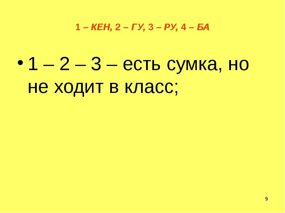 1 – КЕН, 2 – ГУ, 3 – РУ, 4 – БА 1 – 2 – 3 – есть сумка, но не ходит в класс;