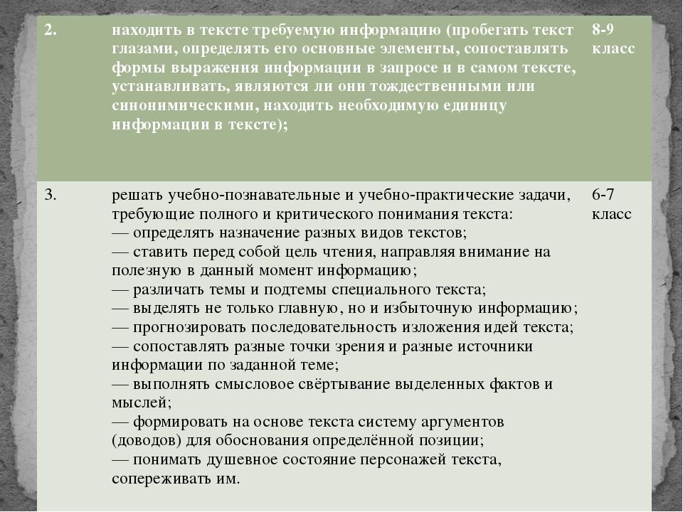 2. находить в тексте требуемую информацию (пробегать текст глазами, определя...