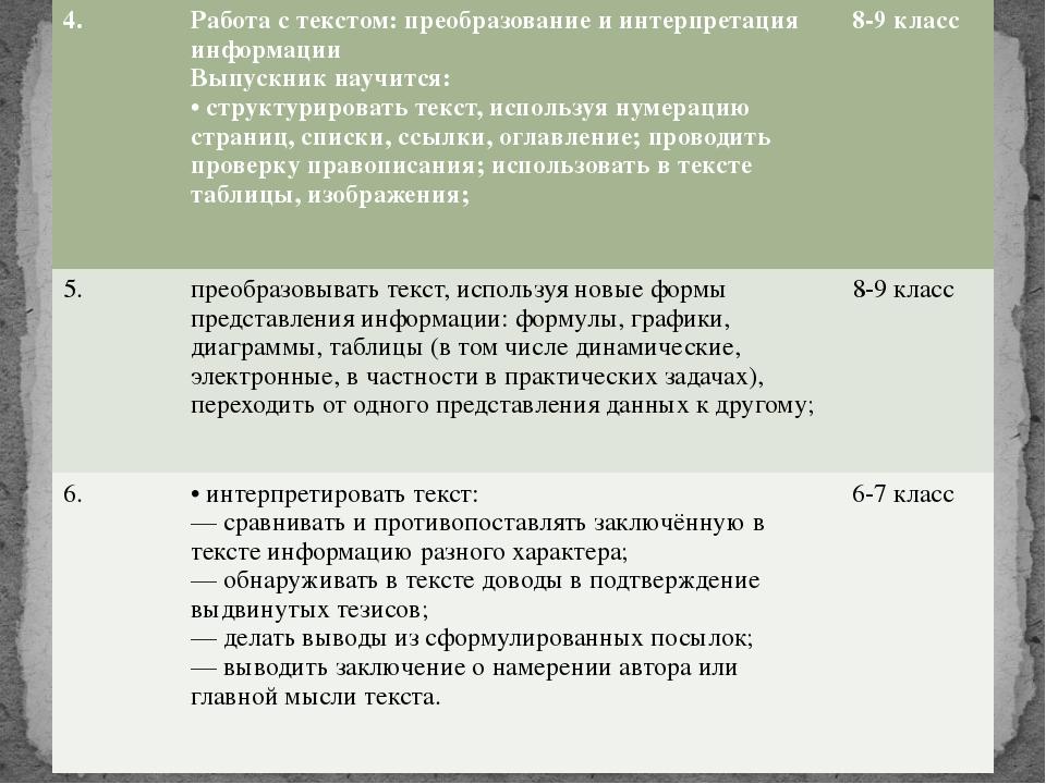 4. Работа с текстом: преобразование и интерпретация информации Выпускник нау...