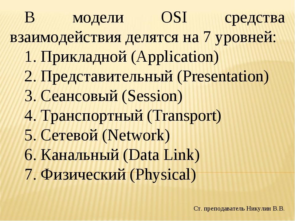 Ст. преподаватель Никулин В.В. В модели OSI средства взаимодействия делятся н...