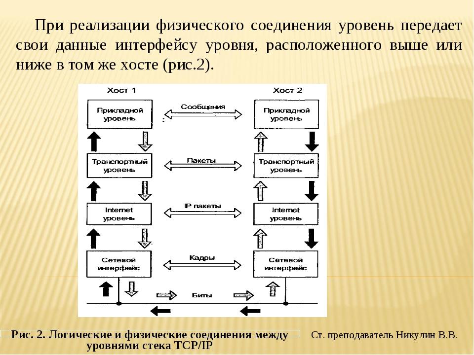 Ст. преподаватель Никулин В.В. При реализации физического соединения уровень...