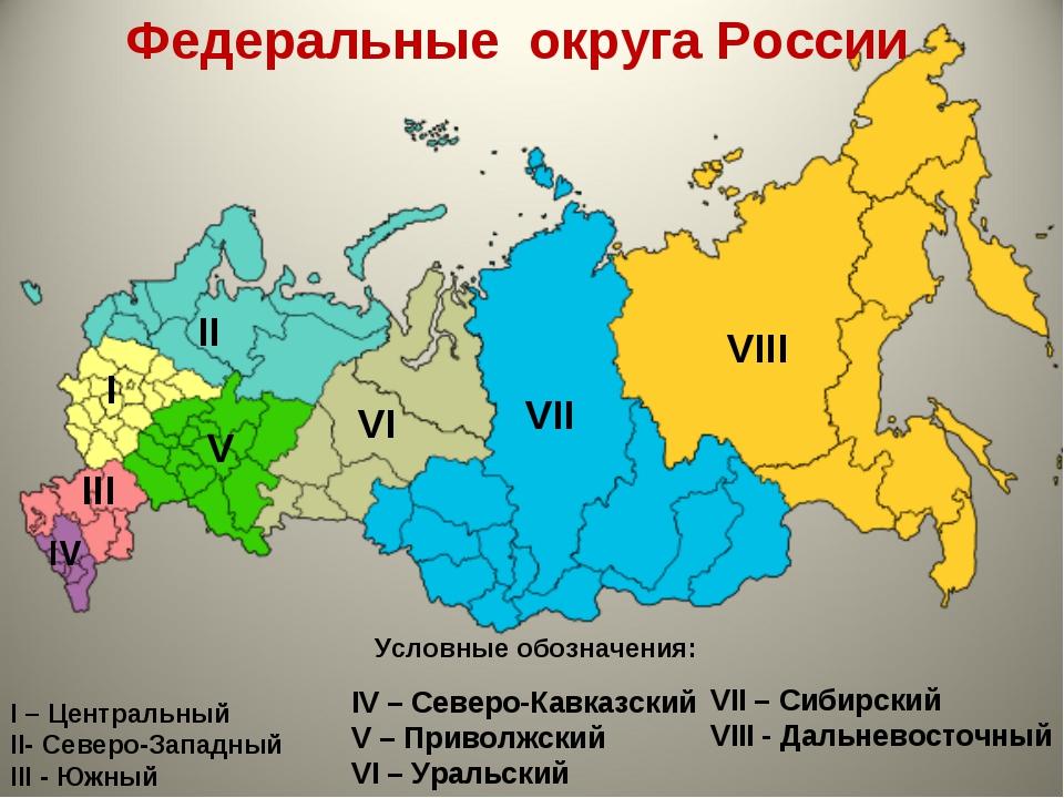 Федеральные округа России I – Центральный II- Северо-Западный III - Южный IV...