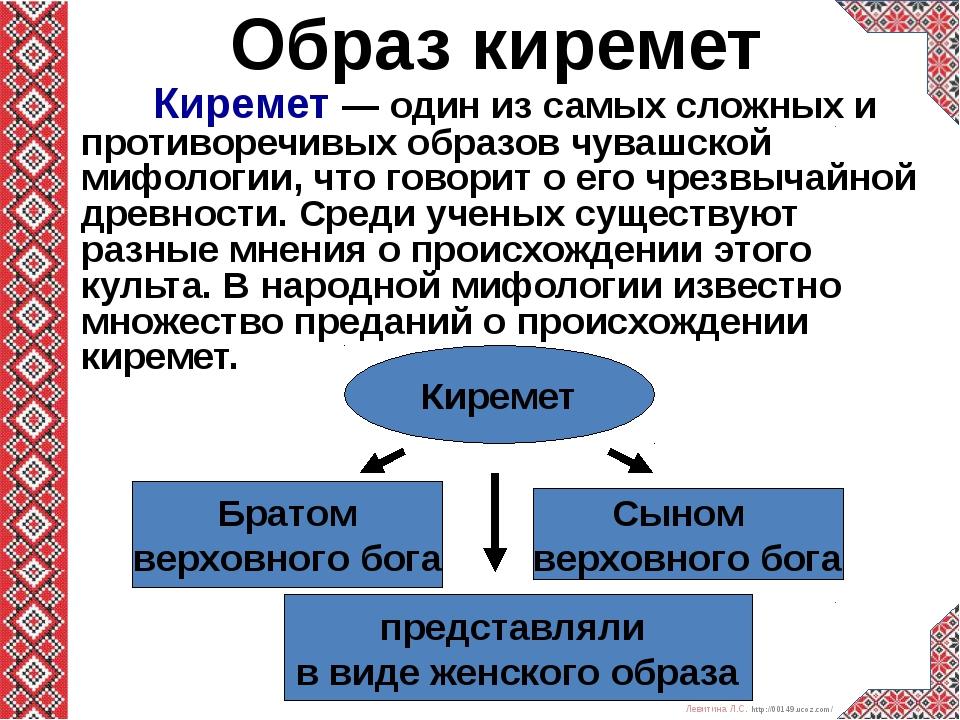 Образ киремет Киремет — один из самых сложных и противоречивых образов чувашс...