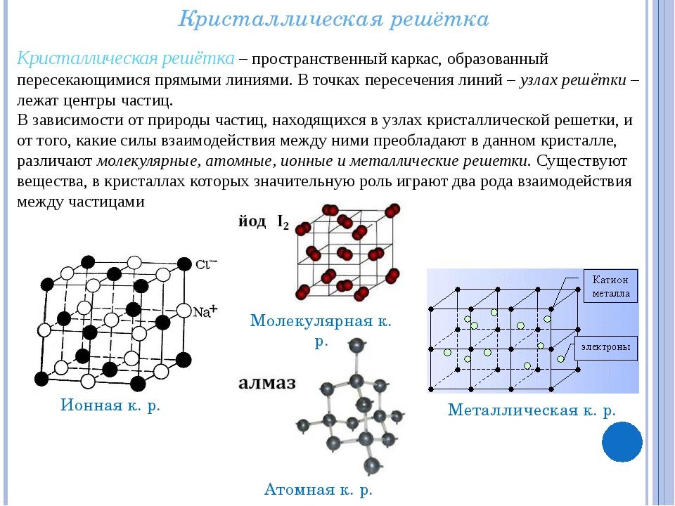 Кристаллическая решётка Кристаллическая решётка – пространственный каркас, о...