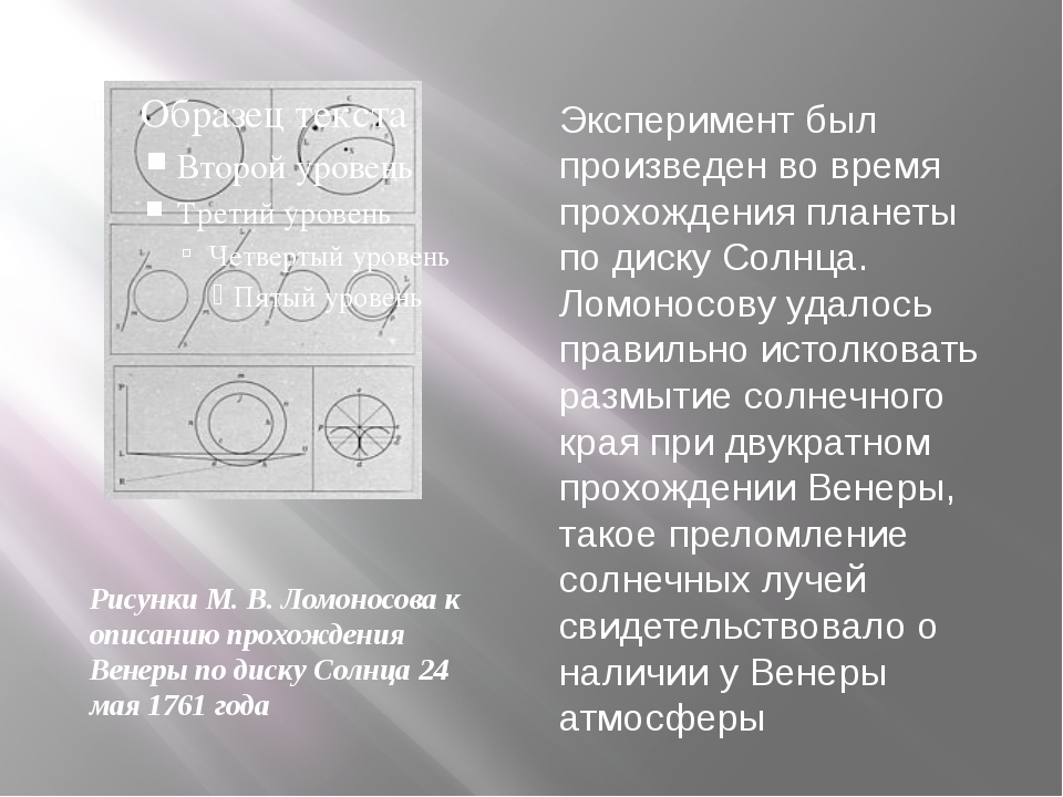 Рисунки М. В. Ломоносова к описанию прохождения Венеры по диску Солнца 24 мая...