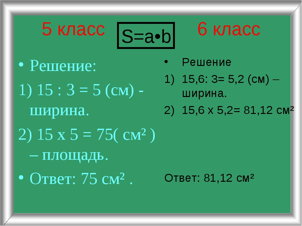 5 класс 6 класс Решение: 1) 15 : 3 = 5 (см) - ширина. 2) 15 х 5 = 75( см² ) –...