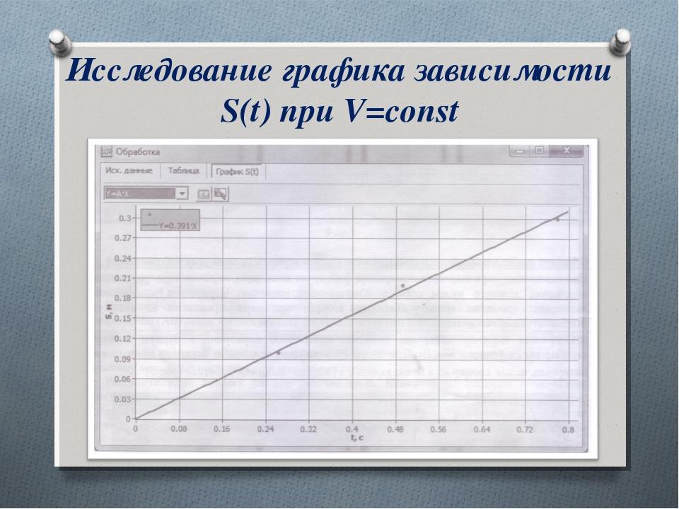 Исследование графика зависимости S(t) при V=const